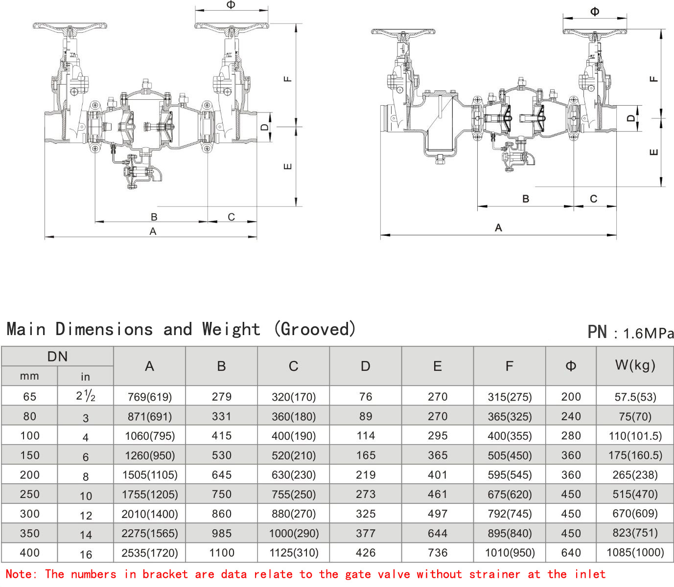 Backflow Preventer Dimensions Type Backflow Preventer